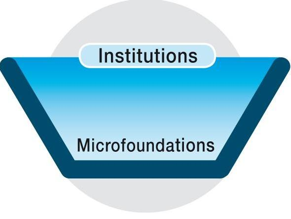 "3rd ""Microfoundations of Institutions"" Workshop"